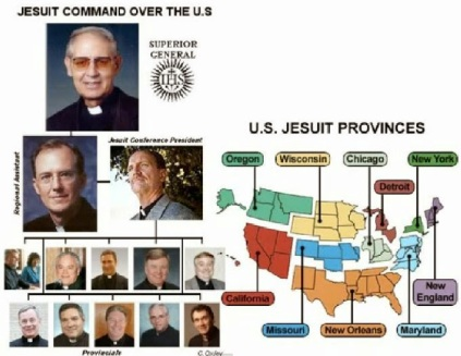 Jesuits rule America