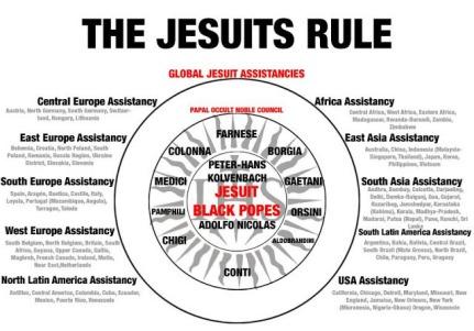 jesuitsrulediagram1