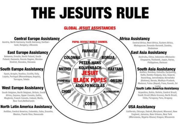 https://planetruthblog.files.wordpress.com/2015/11/jesuitsrulediagram1.jpg?w=600
