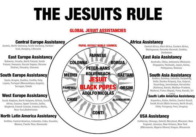 https://planetruthblog.files.wordpress.com/2015/11/jesuitsrulediagram1.jpg