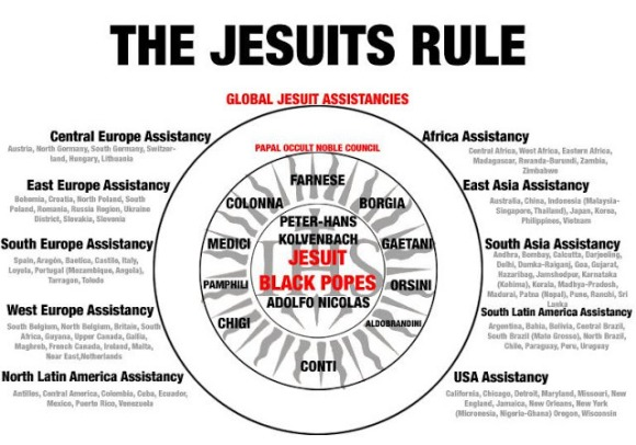 https://planetruthblog.files.wordpress.com/2015/11/jesuitsrulediagram1.jpg