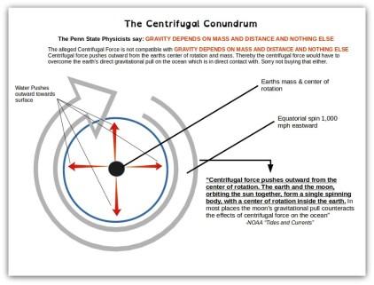 centrigigal1