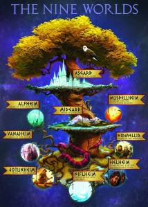 fe cosmos realms vedic