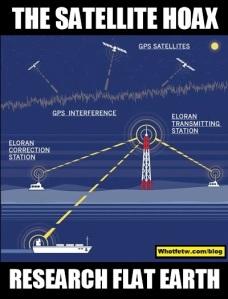 fe satellite 304