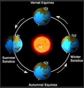 sun.earth