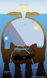 fe cosmos dome model