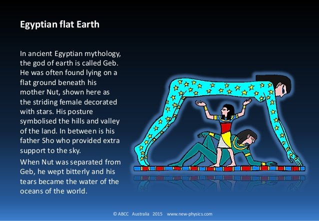 New Flat Earth Book Sneak Preview Aplanetruth Info
