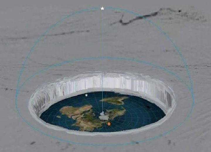 Flat Earth Map Antarctica.Antarctica Aplanetruth Info Page 7