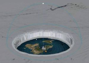 fe model antarctic earth
