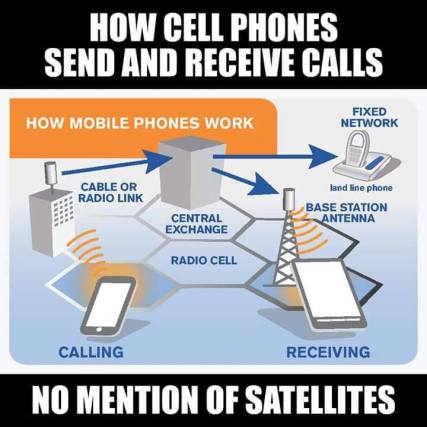 fe-cell-phones-satellites
