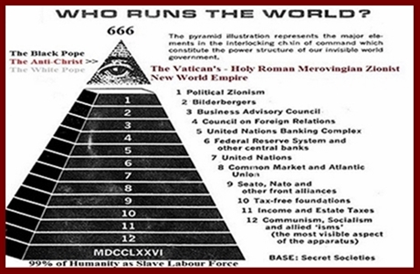 jesuit-pyramid-power-leadership