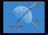 fe-moon-sunlight-3